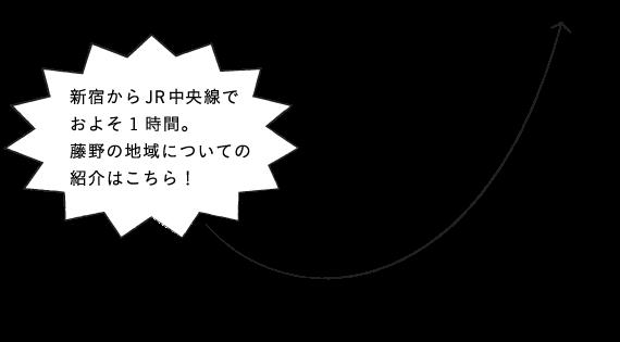 新宿からJR中央線でおよそ1時間。藤野の地域についての紹介はこちら!